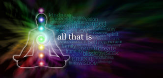 Chakra Meditation Word Cloud Website Banner Royalty Free Stock Photos