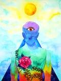 Chakra mind spiritual human yoga third eye head mental health watercolor painting illustration design hand drawing