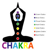 Chakra points. Silhouette in yoga pose and chakra points Royalty Free Stock Photography