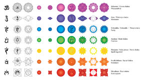Chakra 7 sign set Royalty Free Stock Photo