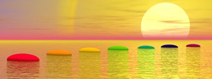 Chakra steps to the sun - 3D render. Seven steps with chakra colors over ocean leading to the sun by sunset Stock Images
