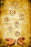 Chakras. Symbols and meaning of chakras with hands Stock Illustration