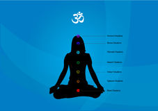 Chakras Stock Photography