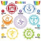 7 chakras Royaltyfri Bild