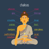 Chakras. Colorful vector illustration with shakras and Buddha in flat style Stock Photos
