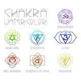 Chakras Royalty Free Stock Image