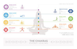 Chakras and energy healing Royalty Free Stock Photography
