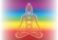 Chakras-Frauen-Regenbogen-Hintergrund Stockfoto