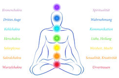 Chakras German Stock Image