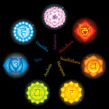 Chakras icons . Concept of chakras used in Hinduism, Buddhism and Ayurveda. For design, associated with yoga and India.  Stock Photos