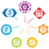 Chakras icons . Concept of chakras used in Hinduism, Buddhism and Ayurveda. For design, associated with yoga and India.  Royalty Free Stock Photo