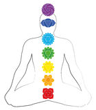 Chakras Icons. Illustration of a meditating man in yoga position with the seven main chakras Vector Illustration