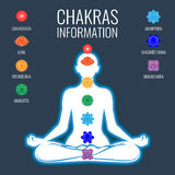 Chakras information and white human body on dark blue background Stock Image
