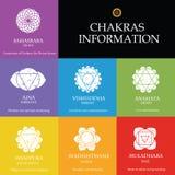 Chakras-Informationen Lokalisierte minimalistic Ikonen stock abbildung
