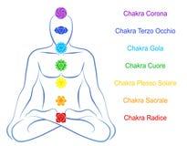 Chakras Man Description Italian. Seven main chakras beaded along the corresponding body regions of a meditating man. Vector illustration over white background Stock Photos