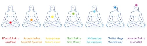 Chakras Woman German Seven Colors Meanings. Chakras - meditating woman in sitting yoga meditation with seven colored main chakras and their names and meanings Stock Photo