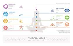 Chakras och läka för energi stock illustrationer