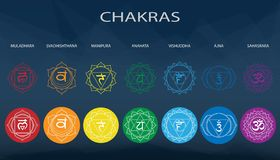 Chakras plaatste: muladhara, swadhisthana, manipura, anahata, vishuddha, ajna, sahasrara Vectorlijnsymbool Om teken op een zwarte stock afbeeldingen