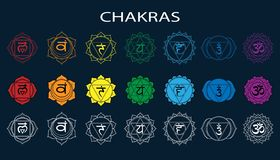 Chakras set: muladhara, swadhisthana, manipura, anahata, vishuddha, ajna, sahasrara. Vector line symbol. Om sign on a black royalty free illustration