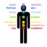 Chakras Stock Images