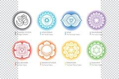Chakras-System des menschlichen Körpers - benutzt im Hinduismus, im Buddhismus, im Yoga und in Ayurveda lizenzfreie abbildung