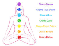 Chakras Woman Description Italian Royalty Free Stock Image
