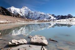 Chakung peak or mount Hungchhi (7029m) Stock Images