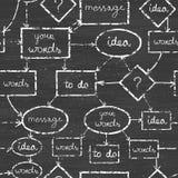 Chalk blackboard mind map seamless pattern Royalty Free Stock Photo