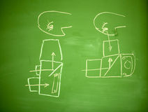 Chalk board drawing Stock Image
