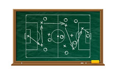 Chalk board with football game field Royalty Free Stock Photos