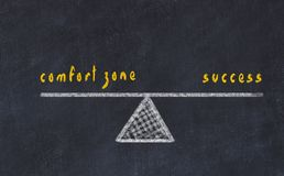 Chalk board sketch illustration. Concept of balance between comfort zone and success.  stock illustration