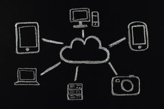 Chalk cloud computing concept drawn on blackboard Stock Photography