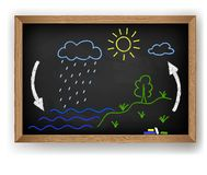 Chalk drawing on a blackboard water cycle Royalty Free Stock Image