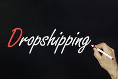 Chalk drawing concept 2018 - Dropshipping written on blackboard. royalty free stock photos