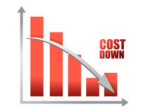 Chalk drawing - Cost down chart illustration. Design Royalty Free Stock Photography
