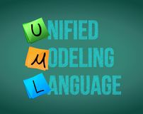 Chalk drawing. UML, Unified Modeling Language Illustrator. Design graphic isolated over green Stock Image