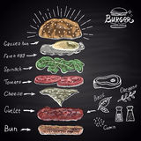 Chalk drawn colored components of burger with text. Royalty Free Stock Photo