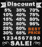 Chalk font discount price tags board to sellout Stock Image