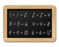 Chalkboard addition. Addition of numbers in chalk on a chalkboard royalty free illustration