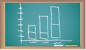 Chalkboard with Business Graph. Chalkboard drawing with business graph Royalty Free Stock Image