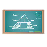 Chalkboard with Business Triangle Graph Stock Image