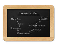 Chalkboard with Conceptual Business plan strategy. Isolated on white Stock Photos