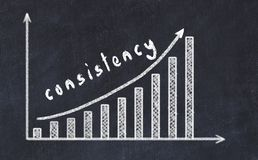 Chalkboard drawing of increasing business graph with up arrow and inscription consistency.  royalty free illustration