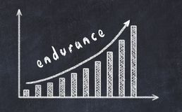 Chalkboard drawing of increasing business graph with up arrow and inscription endurance.  stock image
