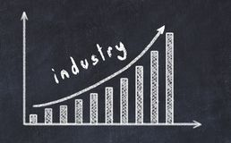 Chalkboard drawing of increasing business graph with up arrow and inscription industry.  royalty free illustration