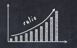 Chalkboard drawing of increasing business graph with up arrow and inscription ratio.  royalty free illustration
