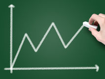 Chalkboard with finance business graph Royalty Free Stock Photo