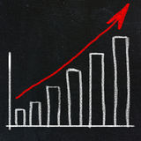 Chalkboard with finance business graph. Background is chalkboard with finance business graph Stock Photo