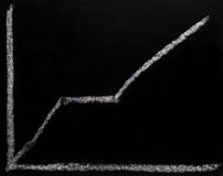 Chalkboard with finance business graph Stock Image