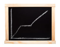 Chalkboard with finance business graph Royalty Free Stock Image